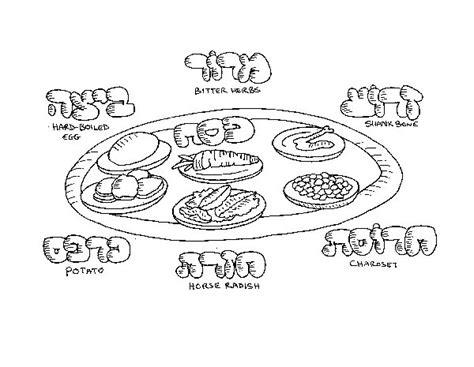 stron biz seder plate symbols template