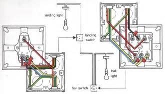 And Wiring Diagram For 2 Gang Light Switch Wiring Light Switch Or Dimmer