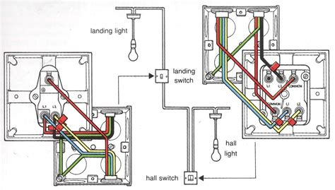 wiring two lights one switch to light wiring diagrams