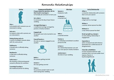 Relationship Skills Worksheets by All Worksheets 187 Relationship Skills Worksheets