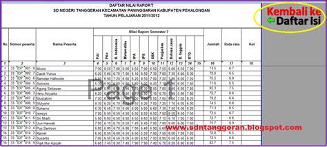 format daftar hadir sekolah format nilai ujian sekolah dan ujian nasional 2012