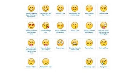 emoji dan artinya gambar tahukan bedanya antara emoji emoticon stiker arti