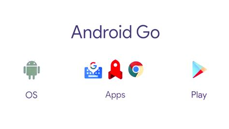www micasaya go co what is android go pc advisor