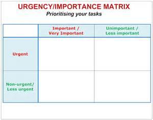 important urgent matrix template time management matrix template eisenhower matrix urgency