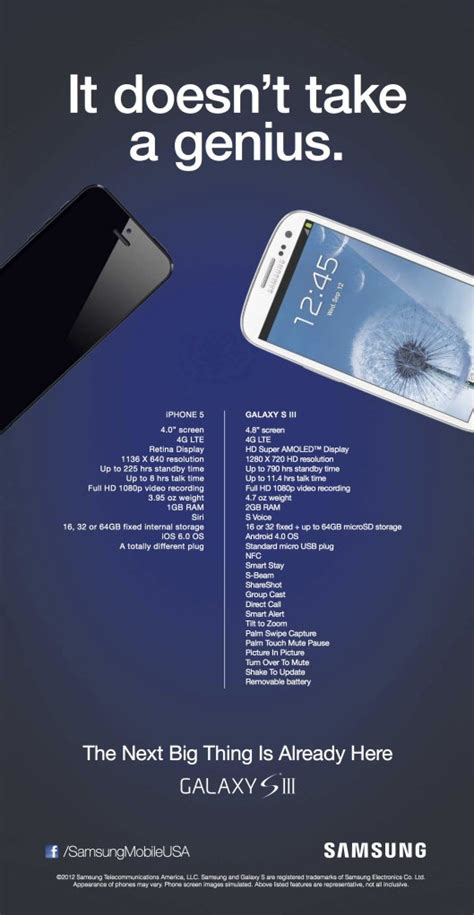 Samsung Galaxy S10 Ad by Samsung Publishes Anti Iphone 5 Ad In National Print Ads