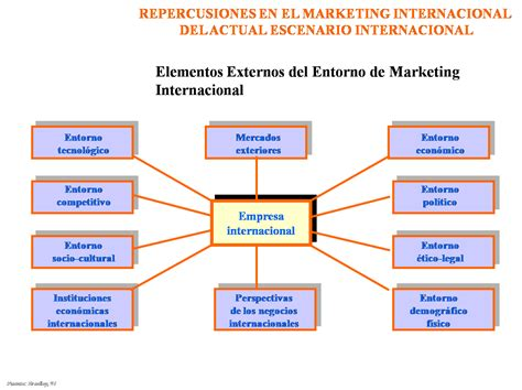 libros de marketing internacional gratis pdf libro marketing internacional descargar gratis pdf