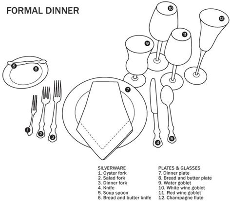 formal dinner setting a dinner table is not for royals only valentina cirasola