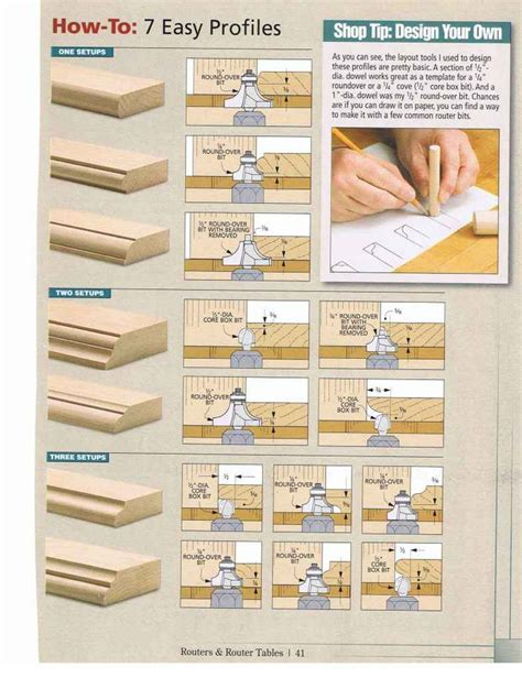 Router Profil router bit profiles image for the home