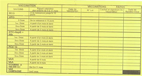 printable immunization schedule ontario records for life fathom