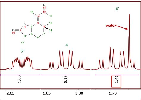 h nmr spectrum nmr analysis processing and prediction