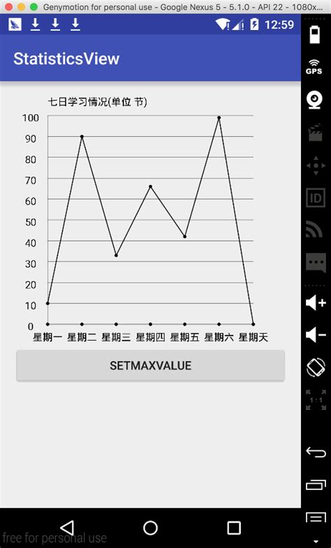 android layout invalidate android自定义控件4 统计图view csdn博客