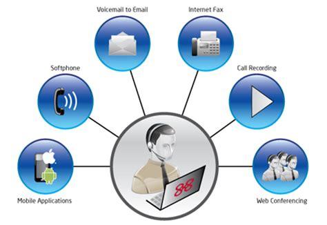 oficina virtu tipos de oficinas virtuales