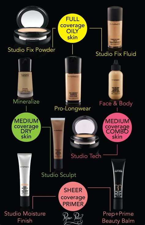 light coverage foundation for oily skin mac foundation complete guide how to powder fluid