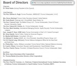 board of directors report template just in you should be momentarily tempted to pay any