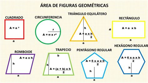 figuras geometricas y formulas perimetro y areas de figuras geometricas sexto grado quot b