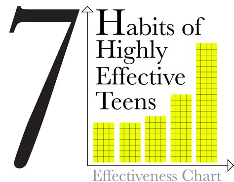 7 Habitsof Highly Efecktive 7 habits of a highly effective pdf