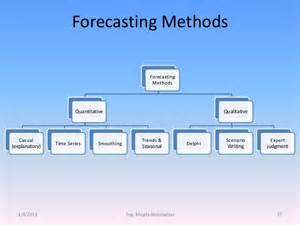 forecasting pictures to pin on pinterest pinsdaddy