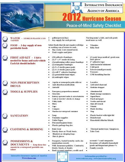 tuning in to safety preparing your mind for the safety message books tips to prepare for the 2012 hurricane season