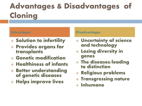 Advantages And Disadvantages Of Cloning by Ppt Genetic Engineering Project Cloning Powerpoint