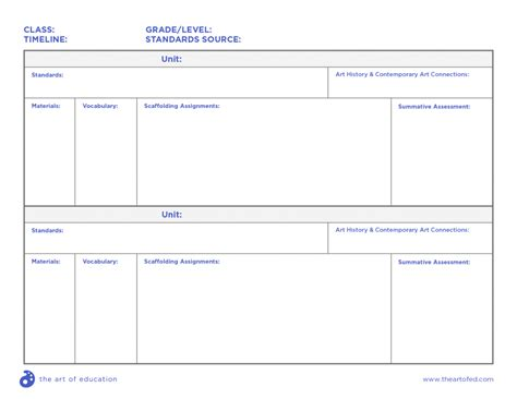 curriculum map template comprehensive curriculum exles for every age level