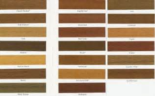 sherwin williams deck stain colors projects staining paint a house your guide to do it