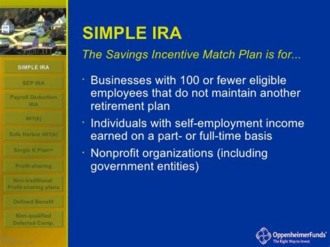 small business retirement plans simple ira sep ira qrp retirement presentation for small business