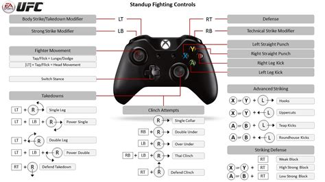 one manual xbox controller manual xbox free engine image for user