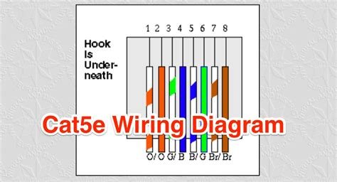 cat5e wiring diagram end