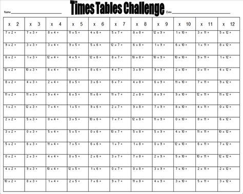 printable multiplication table sheet printable times table worksheets easy activity shelter