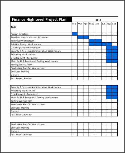 6 Free Project Plan Template Word Sletemplatess Simple Project Plan Template Excel