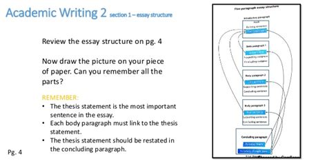 academic essay introduction template