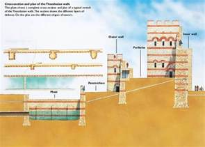 House With Moat animated video presents the mighty theodosian walls of