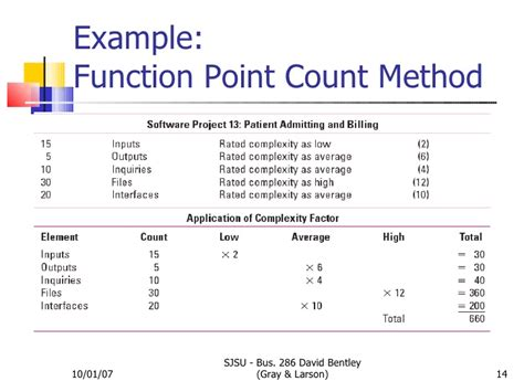 three point estimation template estimating time costs