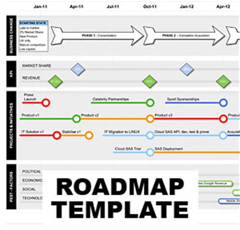 roadmap template powerpoint templates free project roadmap