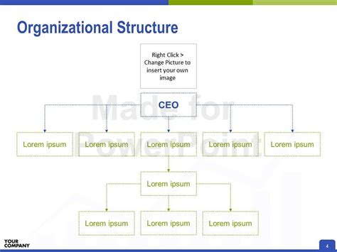 business structure template company profile ppt editable powerpoint presentation