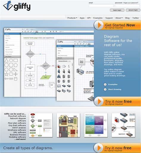 avec gliffy faites des diagrammes 3 logiciels en ligne pour faire des diagrammes gratuitement