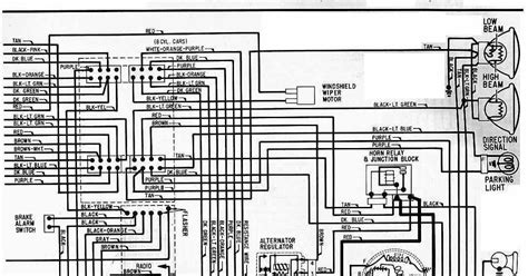 1964 chevelle fuse box diagram