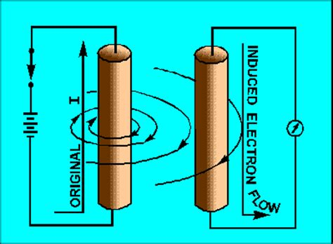 what does electrical conductors electrical conductor understanding and definition of electrical conductor