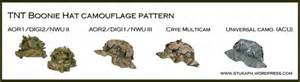 pattern matching with sed sed pattern match catalog of patterns
