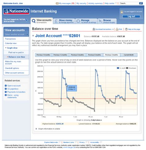 internet banking help and demos nationwide nationwide improving online banking money watch
