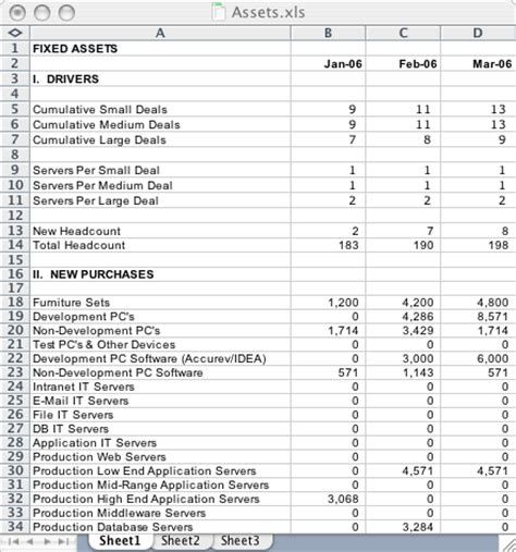 fixed asset schedule template fixed asset schedule