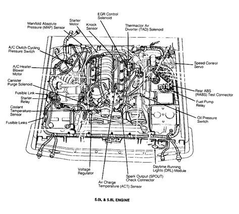 check gage light ford explorer 1991 ford explorer check engine light