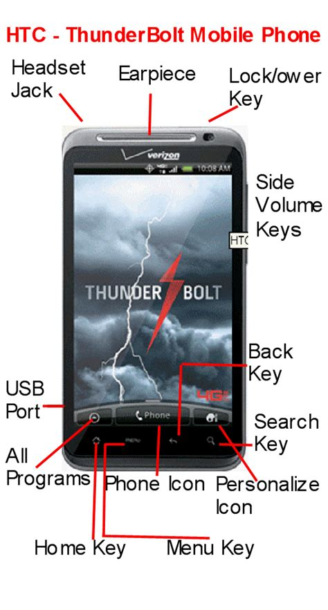 enable location services android how to enable position location on the android