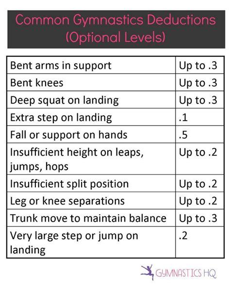 10 0 Level 4 Floor Routine by 100 Level 4 Gymnastics Routines