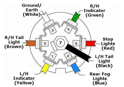 7 pin socket wiring diagram diagram schematic