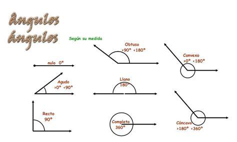 figuras geometricas angulos tipos de angulos related keywords tipos de angulos long