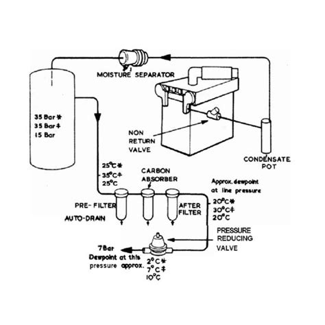types of boats starting with g compressed air engine starting procedure of a marine engine