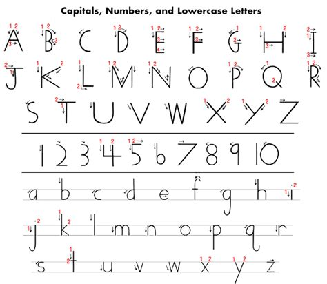 handwriting without tears letter formation best template