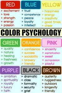 psychology of color color psychology how different colors are influencing you