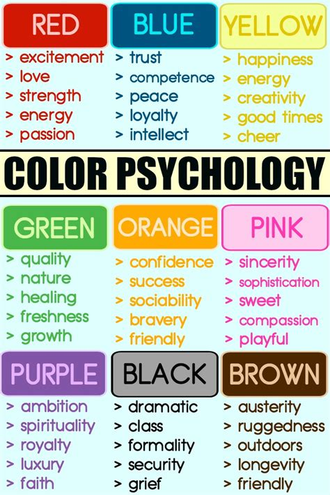 color psychology blue color psychology how different colors are influencing you